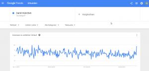 Grundlegend beim SEO für Bands: Suchtrends erkennen mit Google Trends